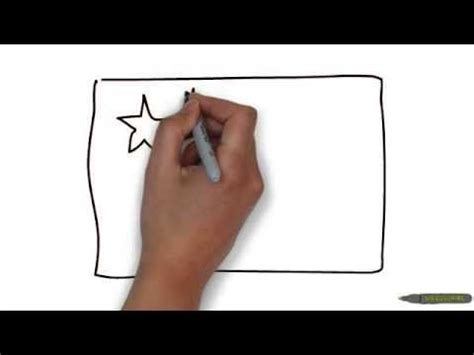 Thesis & Main Concepts - Education Research Tutorial